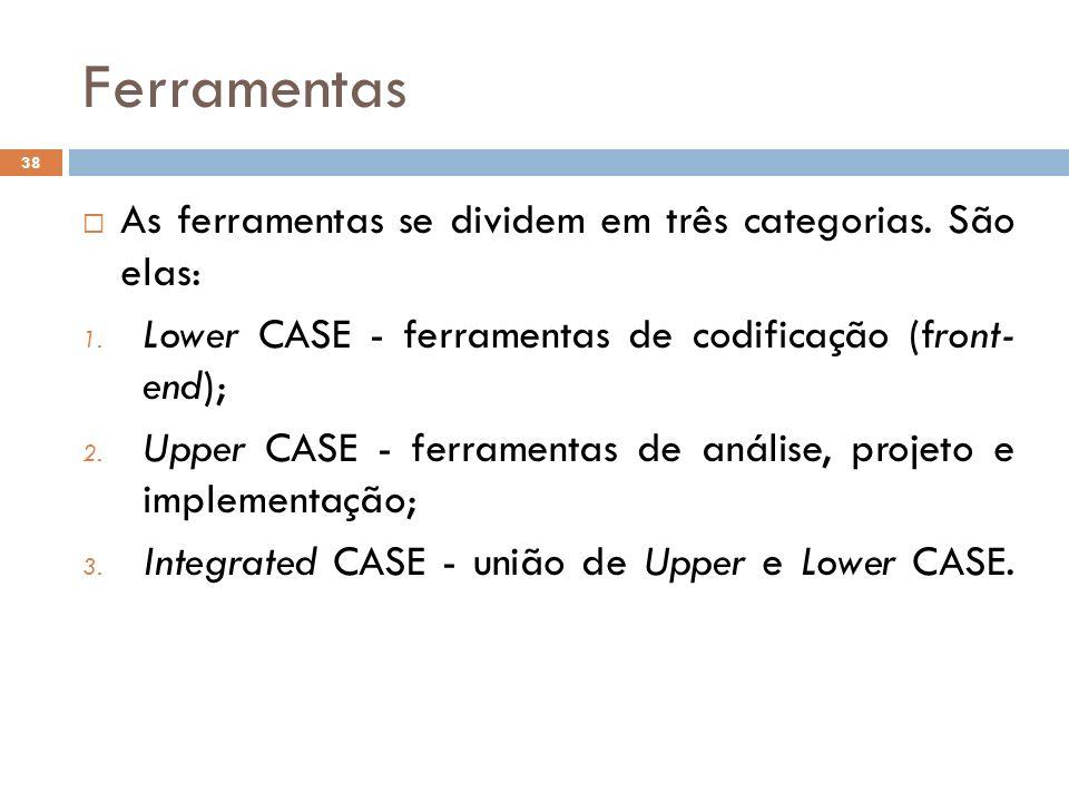 Ferramentas As ferramentas se dividem em três categorias. São elas: 1. Lower CASE - ferramentas de codificação (front- end); 2. Upper CASE - ferrament
