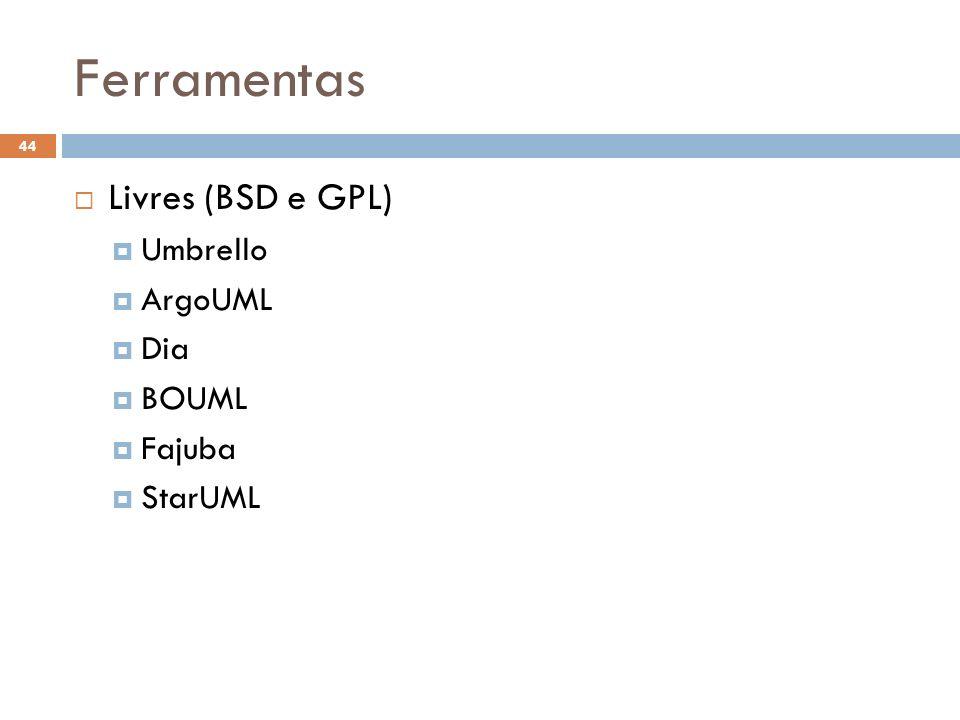 Ferramentas Livres (BSD e GPL) Umbrello ArgoUML Dia BOUML Fajuba StarUML 44