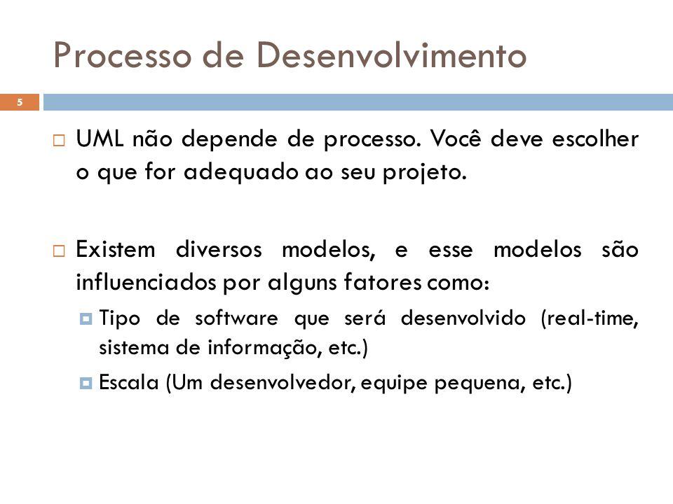 Processo de Desenvolvimento UML não depende de processo. Você deve escolher o que for adequado ao seu projeto. Existem diversos modelos, e esse modelo
