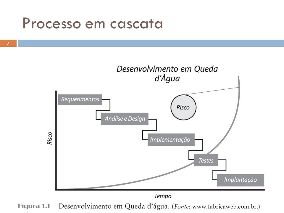 Fases do PU: Construção O sistema é efetivamente desenvolvido e, em geral, tem condições de ser operado, mesmo que em ambiente de teste, pelos clientes.