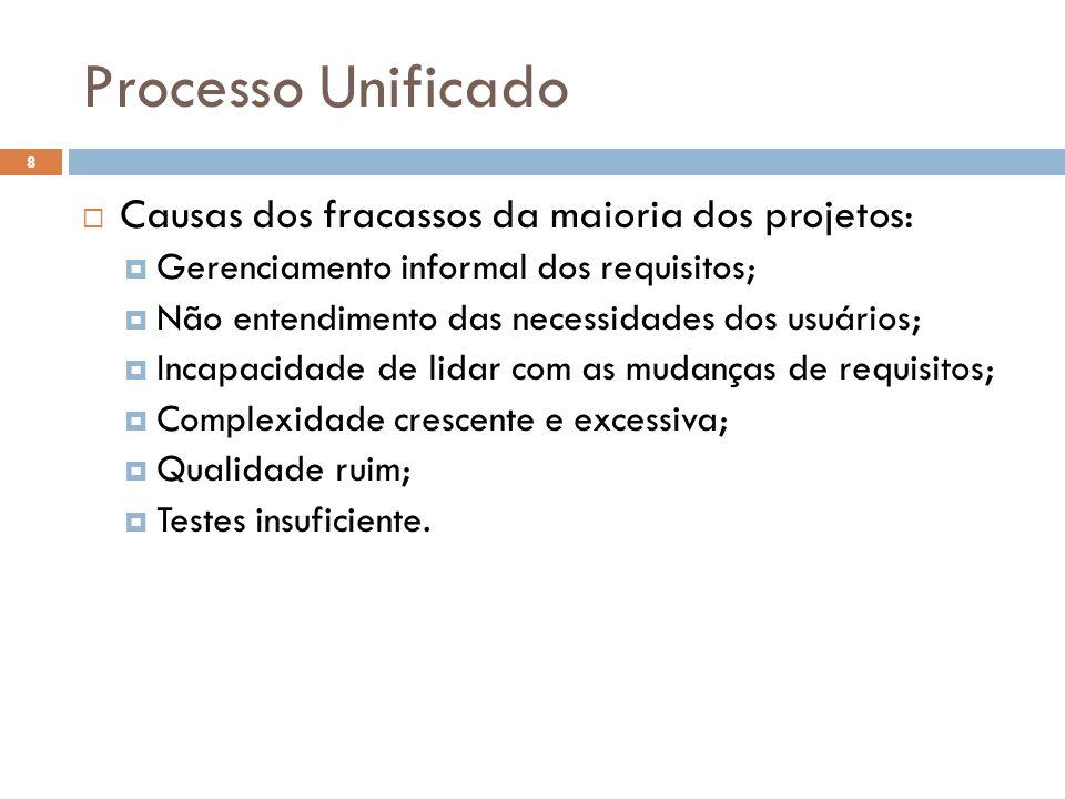 Processo Unificado Causas dos fracassos da maioria dos projetos: Gerenciamento informal dos requisitos; Não entendimento das necessidades dos usuários