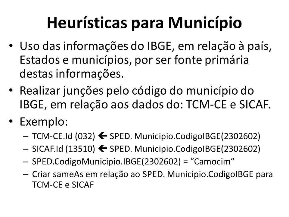 Heurísticas para Município Uso das informações do IBGE, em relação à país, Estados e municípios, por ser fonte primária destas informações. Realizar j