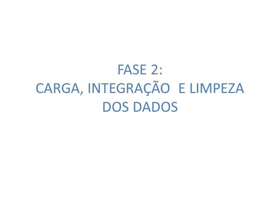 FASE 2: CARGA, INTEGRAÇÃO E LIMPEZA DOS DADOS