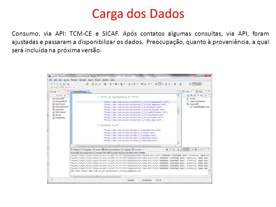 Carga dos Dados Consumo, via API: TCM-CE e SICAF.