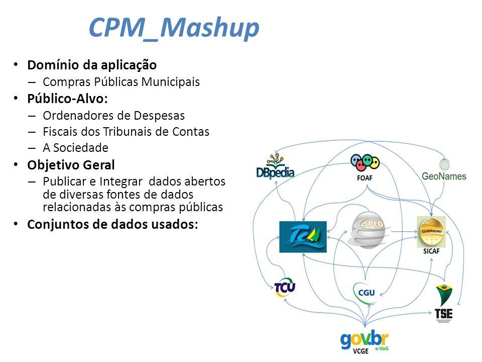 CPM_Mashup Domínio da aplicação – Compras Públicas Municipais Público-Alvo: – Ordenadores de Despesas – Fiscais dos Tribunais de Contas – A Sociedade