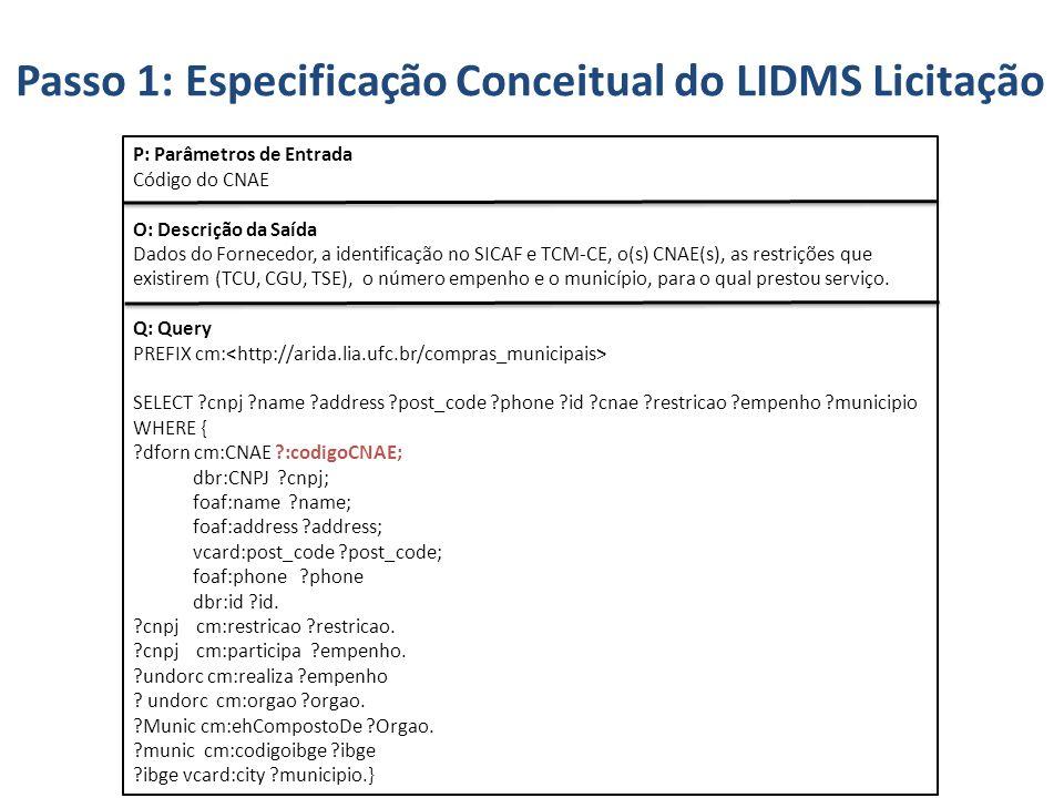 Passo 1: Especificação Conceitual do LIDMS Licitação P: Parâmetros de Entrada Código do CNAE O: Descrição da Saída Dados do Fornecedor, a identificação no SICAF e TCM-CE, o(s) CNAE(s), as restrições que existirem (TCU, CGU, TSE), o número empenho e o município, para o qual prestou serviço.