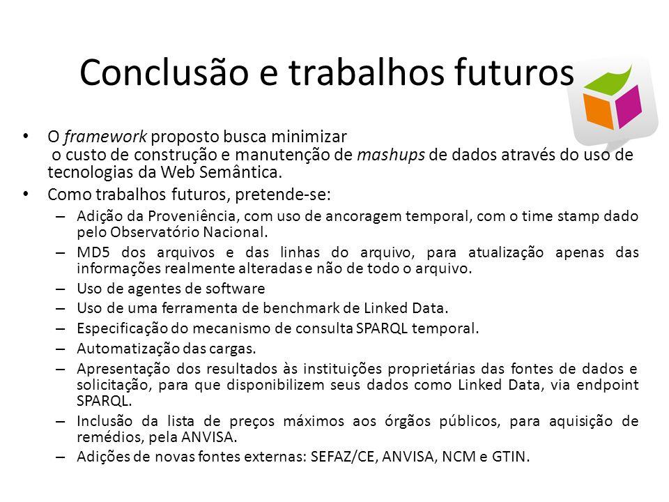 Conclusão e trabalhos futuros O framework proposto busca minimizar o custo de construção e manutenção de mashups de dados através do uso de tecnologias da Web Semântica.