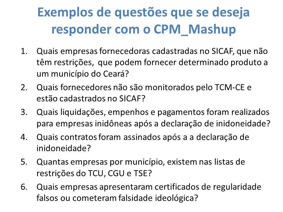 Exemplos de questões que se deseja responder com o CPM_Mashup 1.Quais empresas fornecedoras cadastradas no SICAF, que não têm restrições, que podem fornecer determinado produto a um município do Ceará.