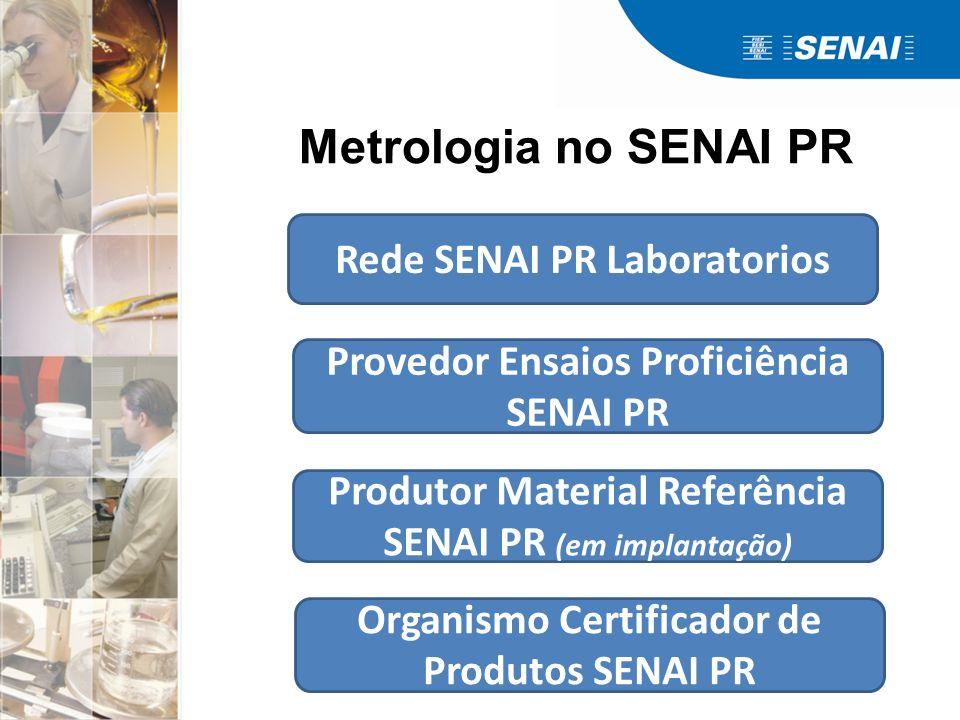Metrologia no SENAI PR Rede SENAI PR Laboratorios Provedor Ensaios Proficiência SENAI PR Produtor Material Referência SENAI PR (em implantação) Organi
