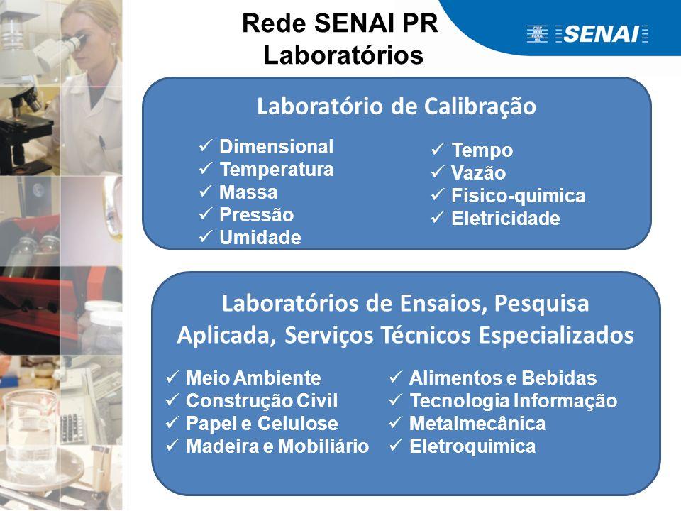 Laboratório de Calibração Rede SENAI PR Laboratórios Dimensional Temperatura Massa Pressão Umidade Tempo Vazão Fisico-quimica Eletricidade Laboratório