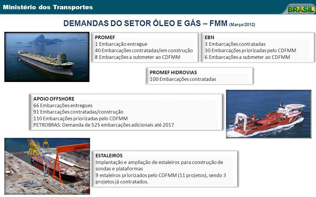 Ministério dos Transportes DEMANDAS DO SETOR ÓLEO E GÁS – FMM (Março/2012) 10 APOIO OFFSHORE 66 Embarcações entregues 91 Embarcações contratadas/construção 110 Embarcações priorizadas pelo CDFMM PETROBRAS: Demanda de 525 embarcações adicionais até 2017 ESTALEIROS Implantação e ampliação de estaleiros para construção de sondas e plataformas 9 estaleiros priorizados pelo CDFMM (11 projetos), sendo 3 projetos já contratados.