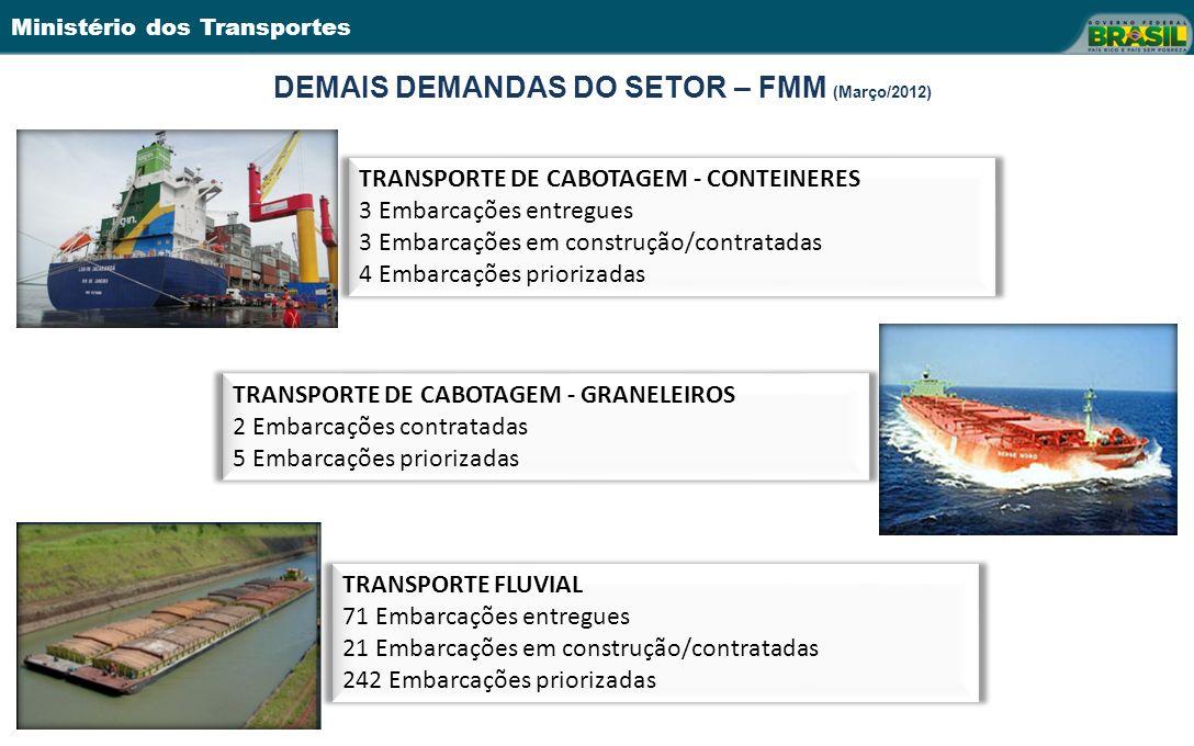 Ministério dos Transportes DEMAIS DEMANDAS DO SETOR – FMM (Março/2012) TRANSPORTE DE CABOTAGEM - CONTEINERES 3 Embarcações entregues 3 Embarcações em construção/contratadas 4 Embarcações priorizadas TRANSPORTE DE CABOTAGEM - GRANELEIROS 2 Embarcações contratadas 5 Embarcações priorizadas TRANSPORTE FLUVIAL 71 Embarcações entregues 21 Embarcações em construção/contratadas 242 Embarcações priorizadas