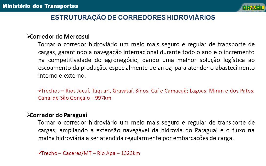 Ministério dos Transportes ESTRUTURAÇÃO DE CORREDORES HIDROVIÁRIOS 16 Corredor do Mercosul Tornar o corredor hidroviário um meio mais seguro e regular