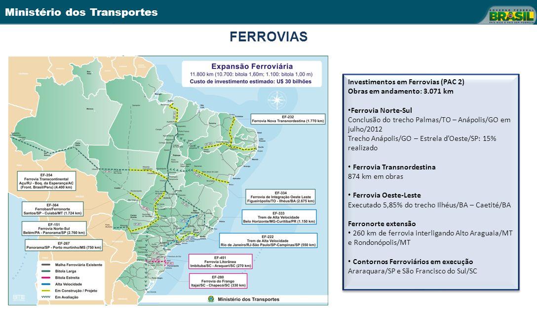 Ministério dos Transportes FERROVIAS Investimentos em Ferrovias (PAC 2) Obras em andamento: 3.071 km Ferrovia Norte-Sul Conclusão do trecho Palmas/TO – Anápolis/GO em julho/2012 Trecho Anápolis/GO – Estrela dOeste/SP: 15% realizado Ferrovia Transnordestina 874 km em obras Ferrovia Oeste-Leste Executado 5,85% do trecho Ilhéus/BA – Caetité/BA Ferronorte extensão 260 km de ferrovia interligando Alto Araguaia/MT e Rondonópolis/MT Contornos Ferroviários em execução Araraquara/SP e São Francisco do Sul/SC Investimentos em Ferrovias (PAC 2) Obras em andamento: 3.071 km Ferrovia Norte-Sul Conclusão do trecho Palmas/TO – Anápolis/GO em julho/2012 Trecho Anápolis/GO – Estrela dOeste/SP: 15% realizado Ferrovia Transnordestina 874 km em obras Ferrovia Oeste-Leste Executado 5,85% do trecho Ilhéus/BA – Caetité/BA Ferronorte extensão 260 km de ferrovia interligando Alto Araguaia/MT e Rondonópolis/MT Contornos Ferroviários em execução Araraquara/SP e São Francisco do Sul/SC