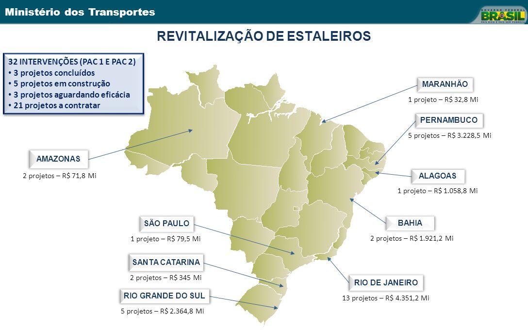Ministério dos Transportes REVITALIZAÇÃO DE ESTALEIROS 1 projeto – R$ 32,8 Mi 5 projetos – R$ 3.228,5 Mi 1 projeto – R$ 1.058,8 Mi 2 projetos – R$ 1.9