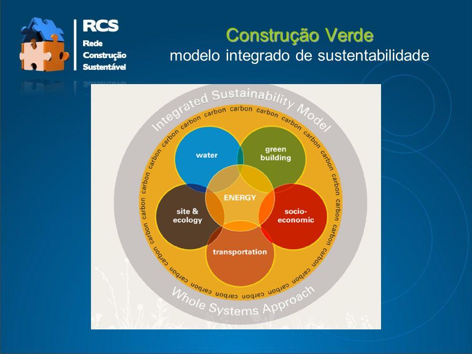 Construção Verde Construção Verde modelo integrado de sustentabilidade