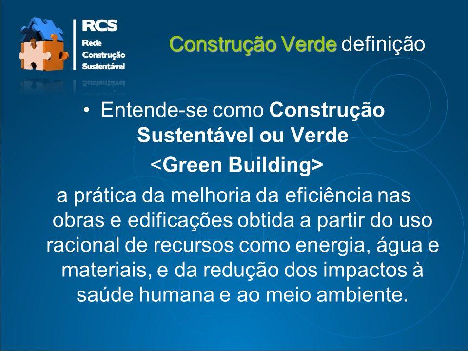 Construção Verde Construção Verde definição Entende-se como Construção Sustentável ou Verde a prática da melhoria da eficiência nas obras e edificações obtida a partir do uso racional de recursos como energia, água e materiais, e da redução dos impactos à saúde humana e ao meio ambiente.