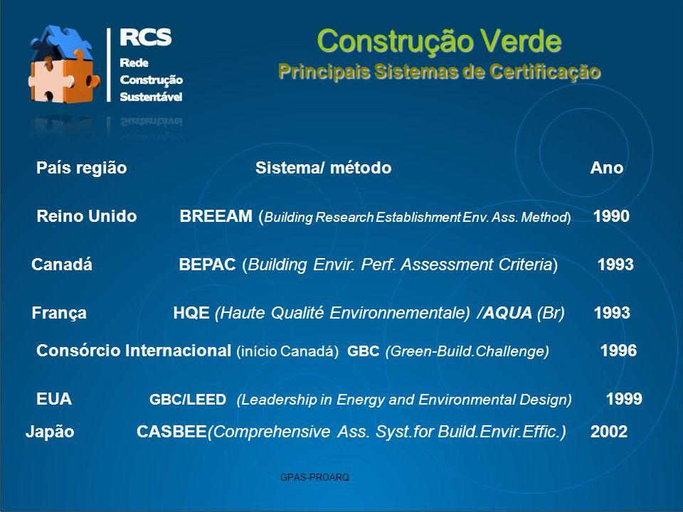 Construção Verde Principais Sistemas de Certificação Japão CASBEE(Comprehensive Ass.