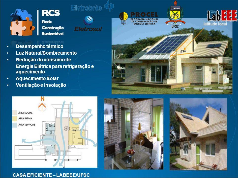 CASA EFICIENTE – LABEEE/UFSC Desempenho térmico Luz Natural/Sombreamento Redução do consumo de Energia Elétrica para refrigeração e aquecimento Aquecimento Solar Ventilação e insolação