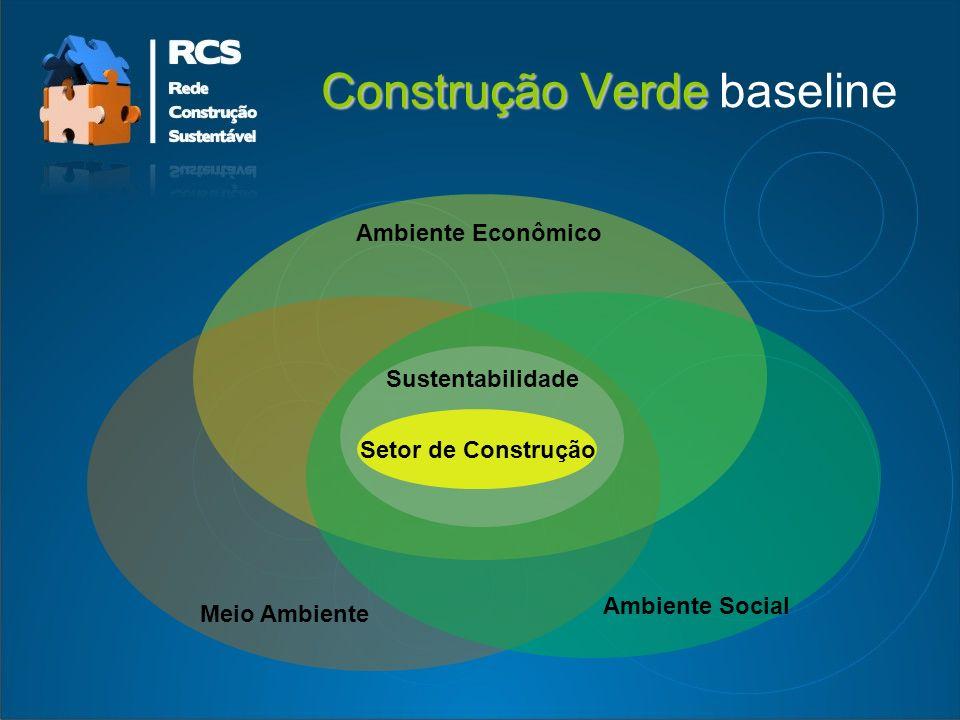 Construção Verde Construção Verde olhar estratégico clientes e sociedade fornecedores e colaboradores CONSTRUÇÃO SUSTENTÁVEL aspectos econômicos aspectos ambientais aspectos sociais Empreendedores
