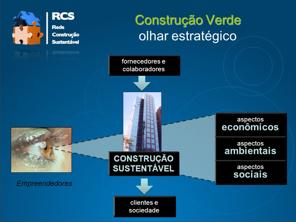 Construção Verde Construção Verde - modelos Prof Lourdes Zunino