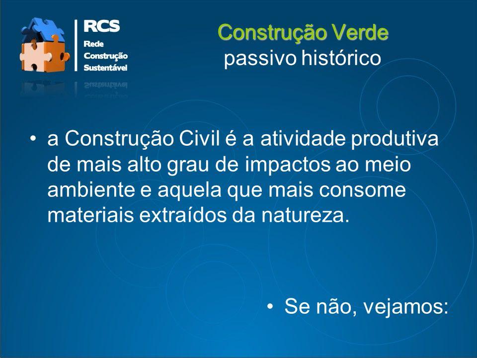 Construção Verde Construção Verde passivo histórico a Construção Civil é a atividade produtiva de mais alto grau de impactos ao meio ambiente e aquela que mais consome materiais extraídos da natureza.