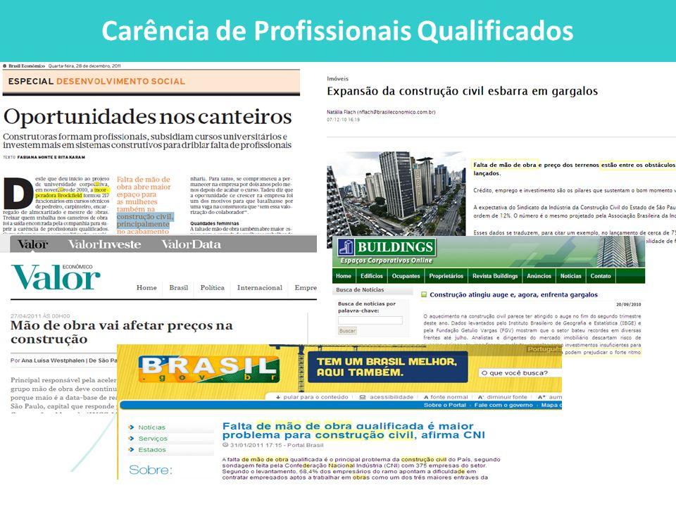 Carência de Profissionais Qualificados