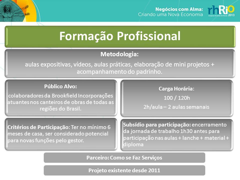 Formação Profissional Metodologia: aulas expositivas, vídeos, aulas práticas, elaboração de mini projetos + acompanhamento do padrinho.