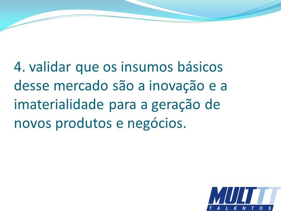4. validar que os insumos básicos desse mercado são a inovação e a imaterialidade para a geração de novos produtos e negócios.