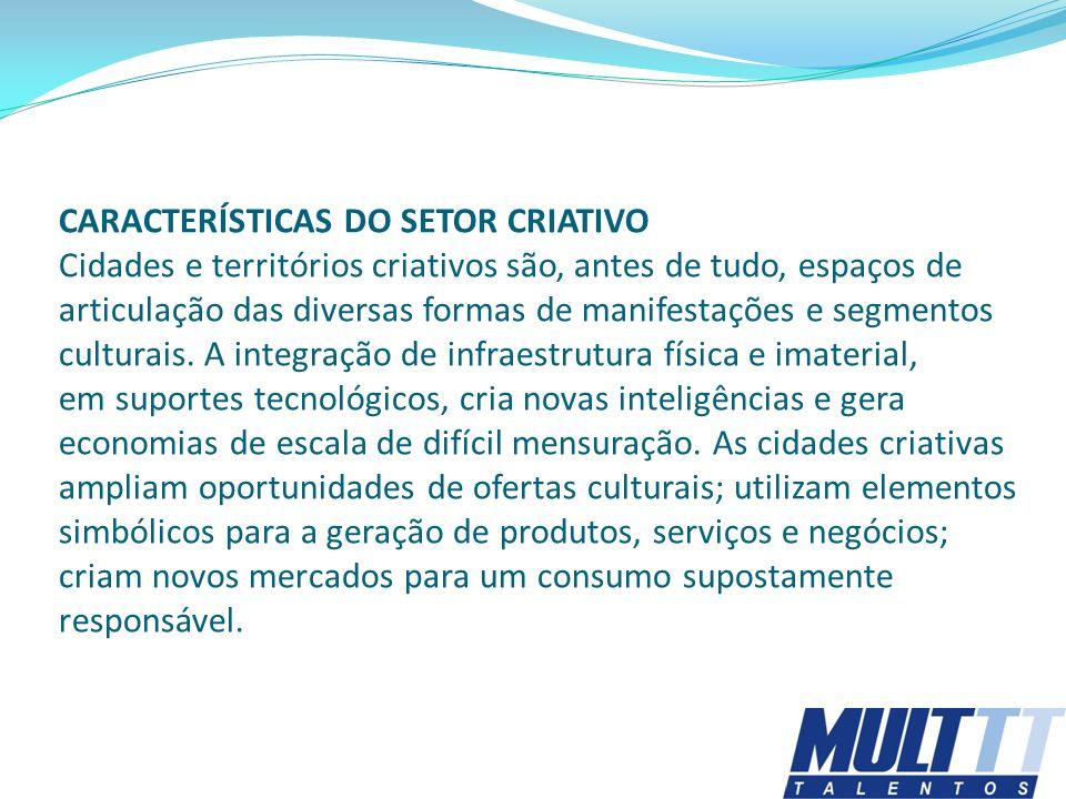 Exemplos de Economia Criativa: http://www.santateresacriativa.com.br http://www.lapacriativa.com.br http://www.conservatoriacriativa.com.br