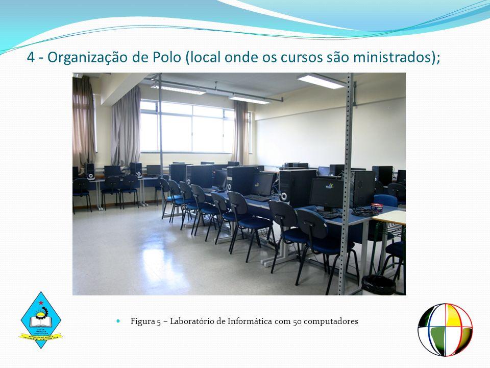 4 - Organização de Polo (local onde os cursos são ministrados); Figura 5 – Laboratório de Informática com 50 computadores