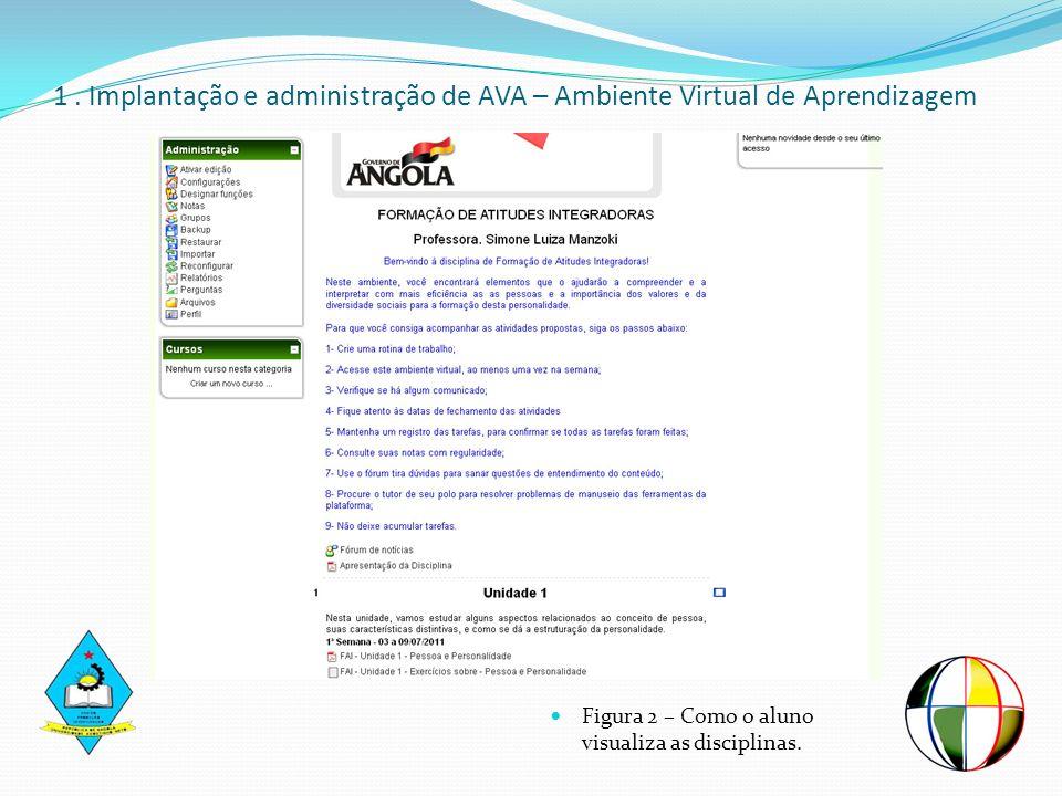 1. Implantação e administração de AVA – Ambiente Virtual de Aprendizagem Figura 2 – Como o aluno visualiza as disciplinas.