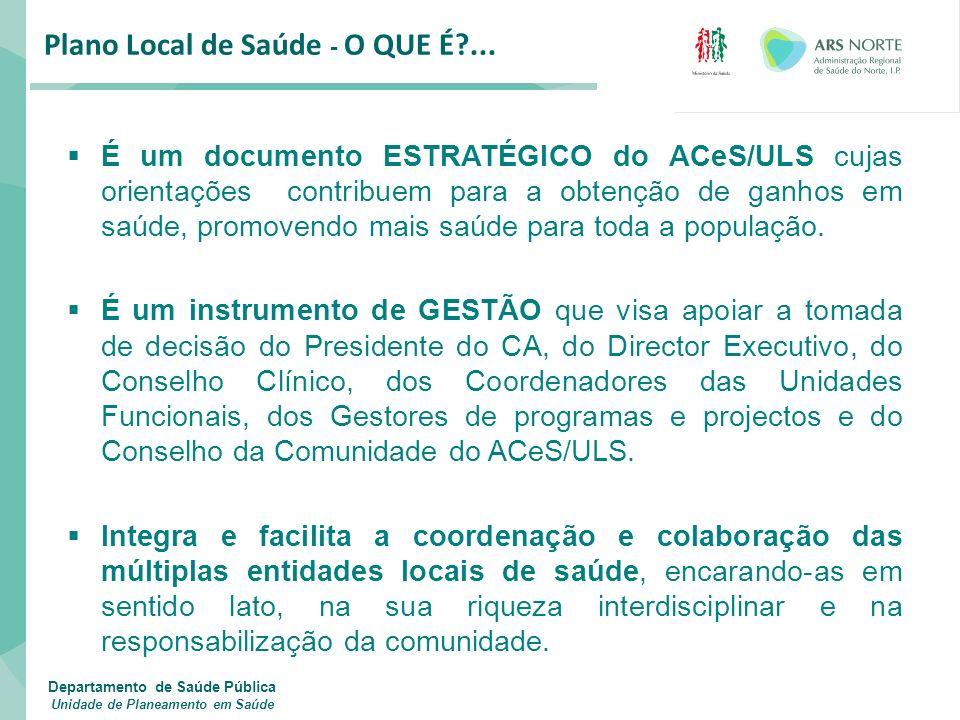 Plano Local de Saúde – Quais os contributos da ROSNorte/OLS das USP para a sua construção.