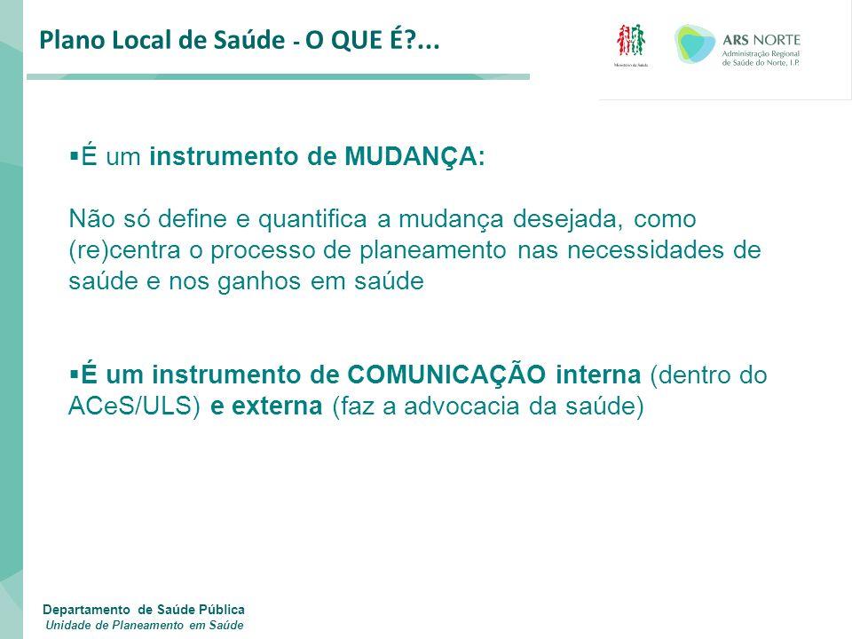 Plano Local de Saúde: QUE GRAU E TIPO DE PARTICIPAÇÃO?...