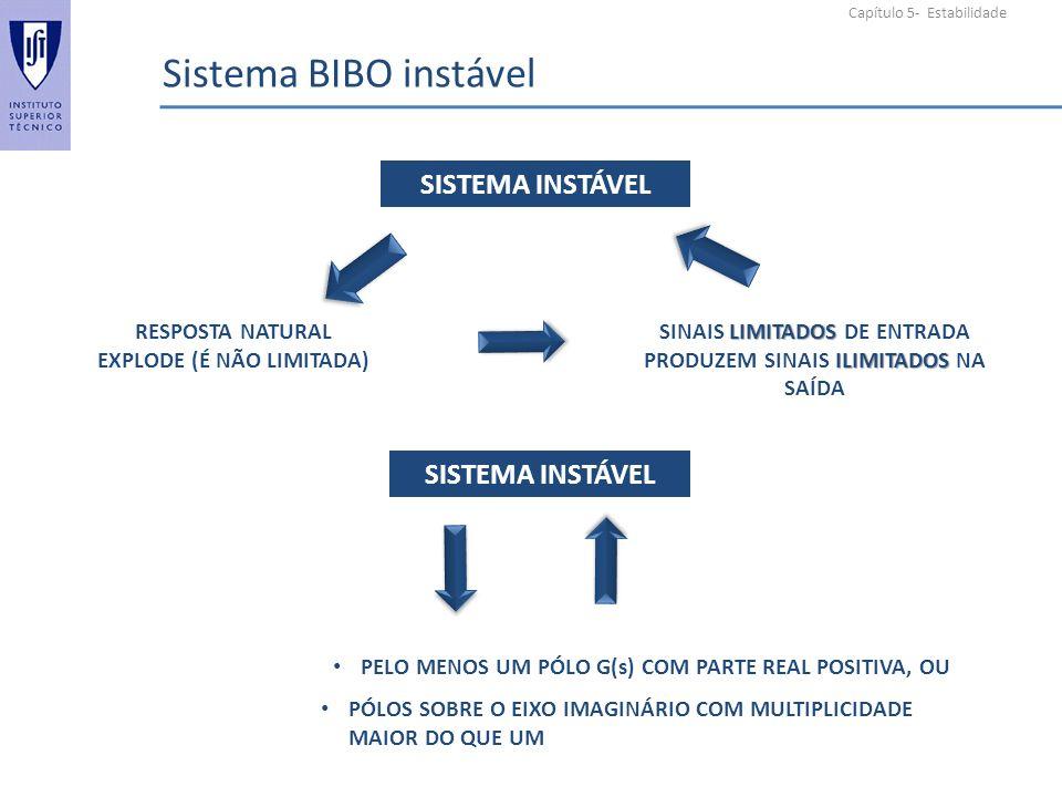 Capítulo 5- Estabilidade Sistema BIBO instável RESPOSTA NATURAL EXPLODE (É NÃO LIMITADA) LIMITADOS ILIMITADOS SINAIS LIMITADOS DE ENTRADA PRODUZEM SIN