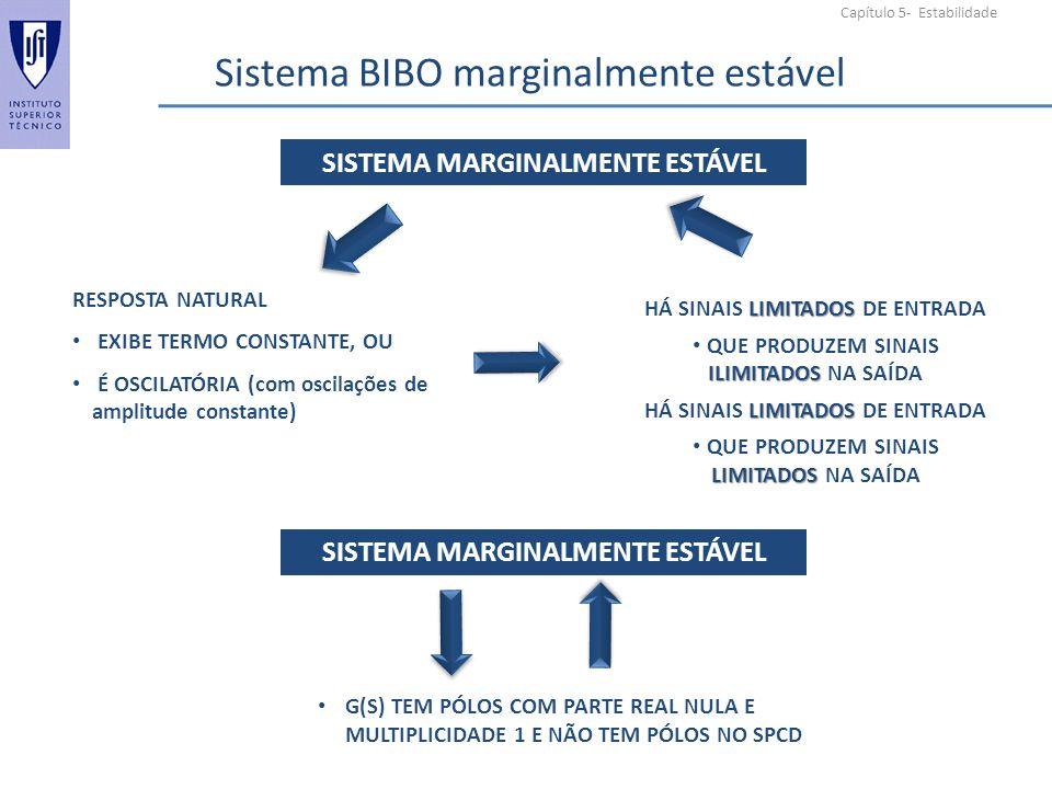 Capítulo 5- Estabilidade Sistema BIBO marginalmente estável RESPOSTA NATURAL EXIBE TERMO CONSTANTE, OU É OSCILATÓRIA (com oscilações de amplitude cons