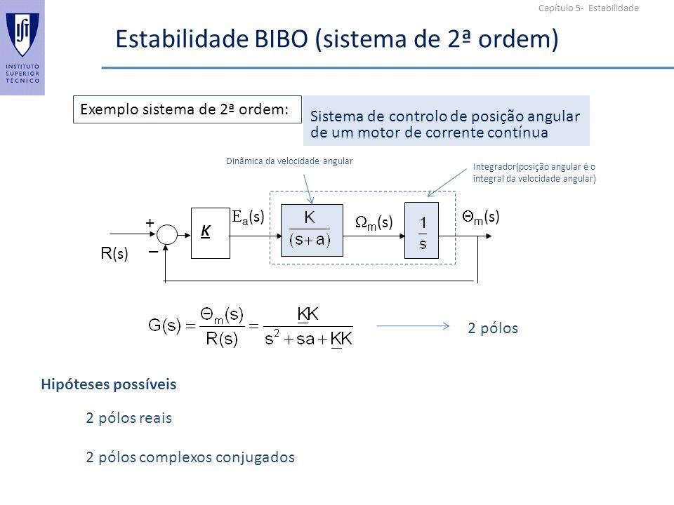 Capítulo 5- Estabilidade Estabilidade BIBO (sistema de 2ª ordem) Exemplo sistema de 2ª ordem: Sistema de controlo de posição angular de um motor de corrente contínua Integrador(posição angular é o integral da velocidade angular) m (s) a (s) Dinâmica da velocidade angular m (s) + _ K R (s) 2 pólos Hipóteses possíveis 2 pólos reais 2 pólos complexos conjugados