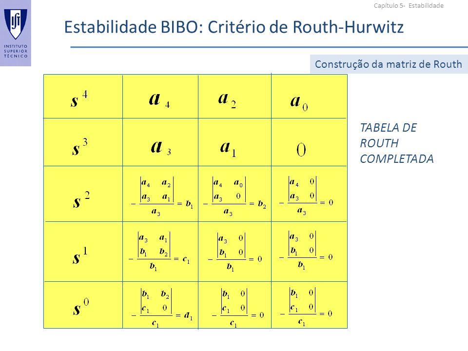 Capítulo 5- Estabilidade Estabilidade BIBO: Critério de Routh-Hurwitz TABELA DE ROUTH COMPLETADA Construção da matriz de Routh