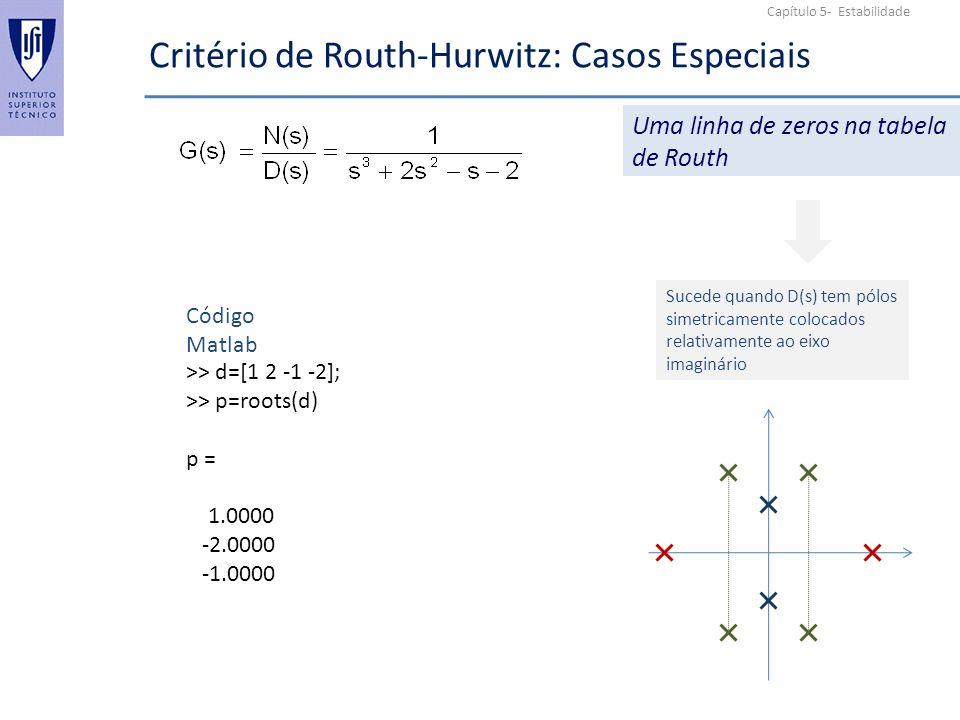 Capítulo 5- Estabilidade Critério de Routh-Hurwitz: Casos Especiais Uma linha de zeros na tabela de Routh Sucede quando D(s) tem pólos simetricamente colocados relativamente ao eixo imaginário >> d=[1 2 -1 -2]; >> p=roots(d) p = 1.0000 -2.0000 Código Matlab