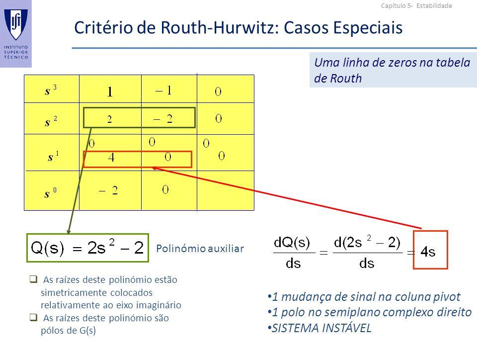 Capítulo 5- Estabilidade Critério de Routh-Hurwitz: Casos Especiais 1 mudança de sinal na coluna pivot 1 polo no semiplano complexo direito SISTEMA INSTÁVEL Uma linha de zeros na tabela de Routh As raízes deste polinómio estão simetricamente colocados relativamente ao eixo imaginário As raízes deste polinómio são pólos de G(s) Polinómio auxiliar