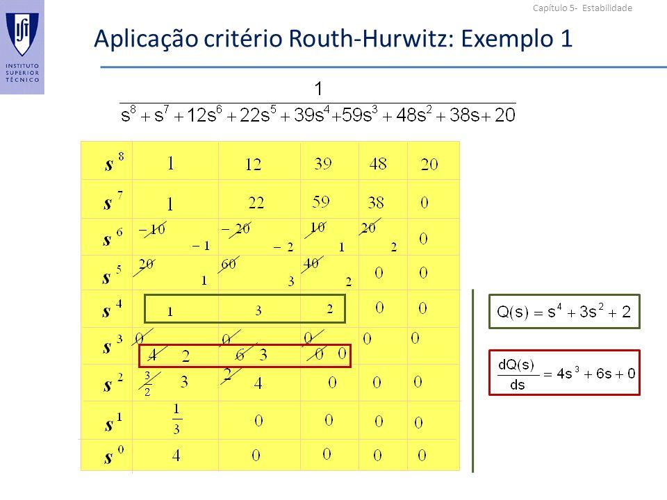 Capítulo 5- Estabilidade Aplicação critério Routh-Hurwitz: Exemplo 1