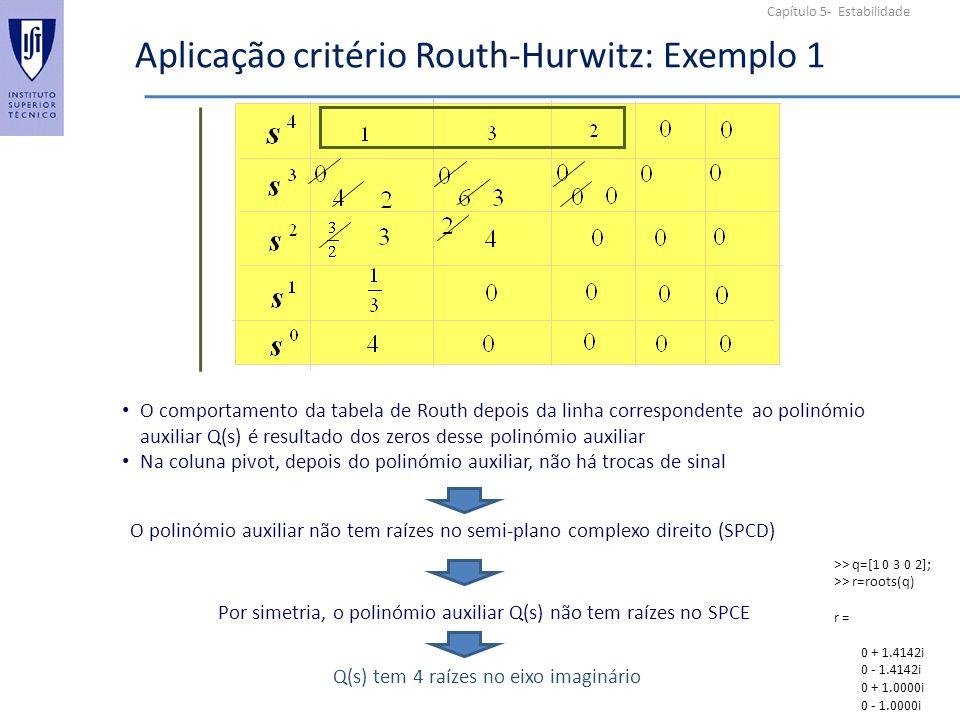 Capítulo 5- Estabilidade Aplicação critério Routh-Hurwitz: Exemplo 1 O comportamento da tabela de Routh depois da linha correspondente ao polinómio auxiliar Q(s) é resultado dos zeros desse polinómio auxiliar Na coluna pivot, depois do polinómio auxiliar, não há trocas de sinal Por simetria, o polinómio auxiliar Q(s) não tem raízes no SPCE O polinómio auxiliar não tem raízes no semi-plano complexo direito (SPCD) Q(s) tem 4 raízes no eixo imaginário >> q=[1 0 3 0 2]; >> r=roots(q) r = 0 + 1.4142i 0 - 1.4142i 0 + 1.0000i 0 - 1.0000i