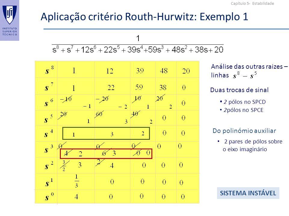 Capítulo 5- Estabilidade Aplicação critério Routh-Hurwitz: Exemplo 1 Análise das outras raizes – linhas Duas trocas de sinal 2 pólos no SPCD 2pólos no SPCE Do polinómio auxiliar 2 pares de pólos sobre o eixo imaginário SISTEMA INSTÁVEL