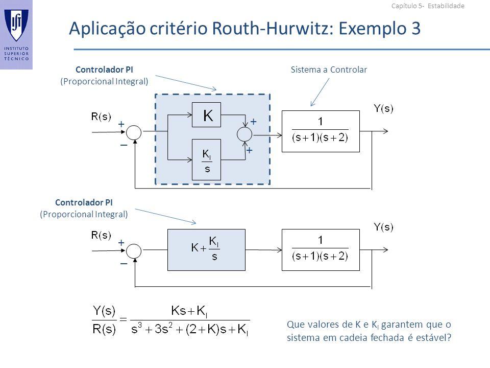 Capítulo 5- Estabilidade Aplicação critério Routh-Hurwitz: Exemplo 3 + _ + + Sistema a ControlarControlador PI (Proporcional Integral) + _ Que valores de K e K I garantem que o sistema em cadeia fechada é estável.