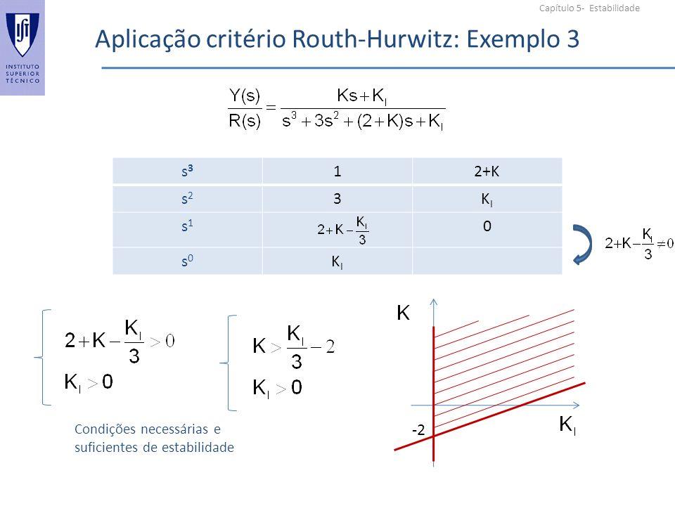 Capítulo 5- Estabilidade Aplicação critério Routh-Hurwitz: Exemplo 3 s3s3 12+K s2s2 3KIKI s1s1 0 s0s0 KIKI Condições necessárias e suficientes de esta