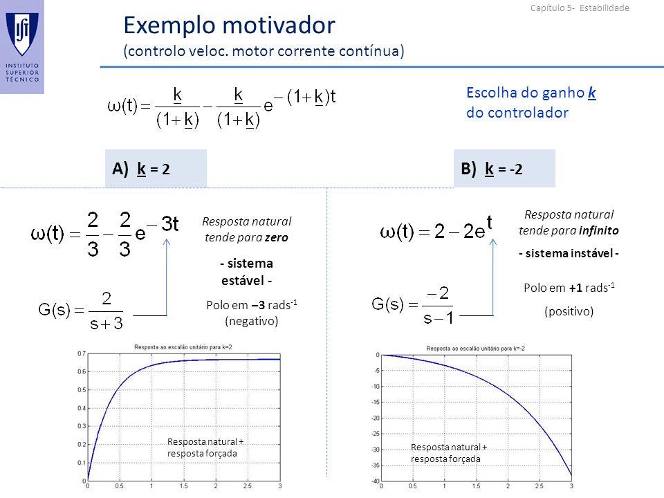 Capítulo 5- Estabilidade Exemplo motivador (controlo veloc. motor corrente contínua) Escolha do ganho k do controlador A) k = 2 B) k = -2 Resposta nat