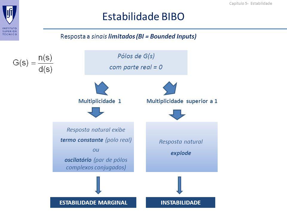 Capítulo 5- Estabilidade Estabilidade BIBO Pólos de G(s) com parte real = 0 Multiplicidade 1 Resposta natural exibe termo constante (polo real) ou oscilatório (par de pólos complexos conjugados) Multiplicidade superior a 1 Resposta natural explode Resposta a sinais limitados (BI = Bounded Inputs) INSTABILIDADEESTABILIDADE MARGINAL