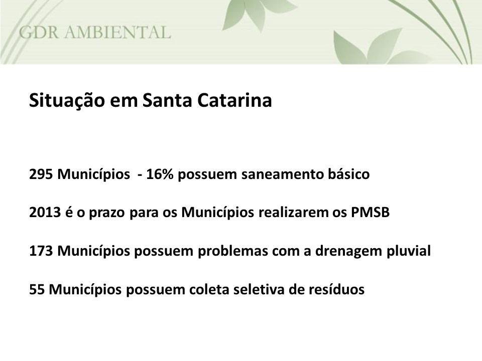 Situação em Santa Catarina 295 Municípios - 16% possuem saneamento básico 2013 é o prazo para os Municípios realizarem os PMSB 173 Municípios possuem