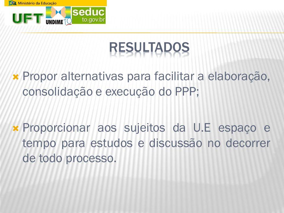 Propor alternativas para facilitar a elaboração, consolidação e execução do PPP; Proporcionar aos sujeitos da U.E espaço e tempo para estudos e discus