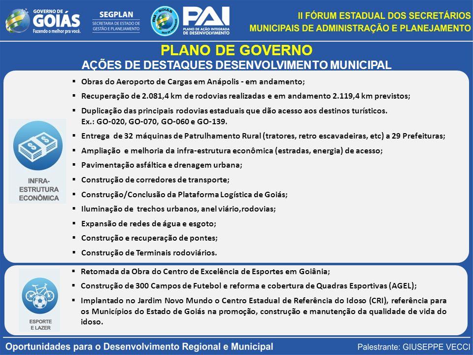 PLANO DE GOVERNO AÇÕES DE DESTAQUES DESENVOLVIMENTO MUNICIPAL Obras do Aeroporto de Cargas em Anápolis - em andamento; Recuperação de 2.081,4 km de rodovias realizadas e em andamento 2.119,4 km previstos; Duplicação das principais rodovias estaduais que dão acesso aos destinos turísticos.